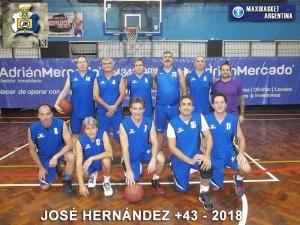 Jose Hernandez +43
