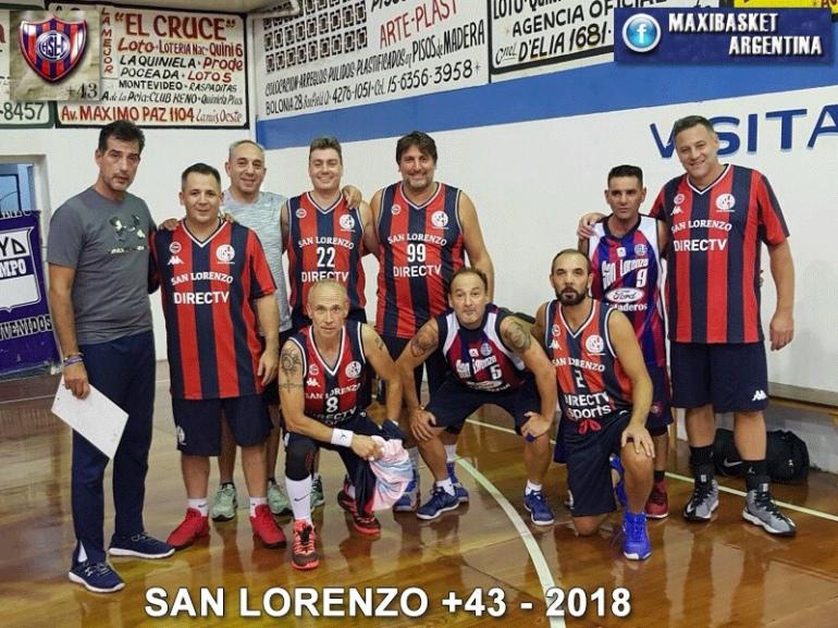 San Lorenzo +43