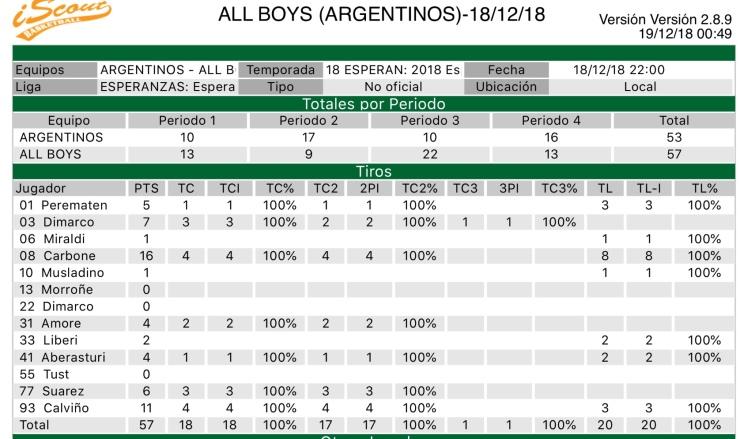 Esperanzas 3518 - All Boys +35 - Goleadores vs Argentinos Jrs