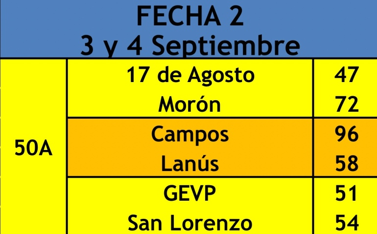 2018 50 Campeonato Fecha 2