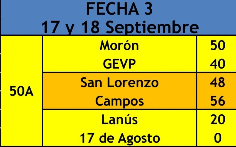 2018 50 Campeonato Fecha 3
