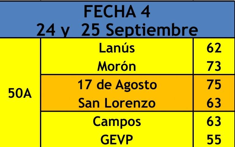 2018 50 Campeonato Fecha 4