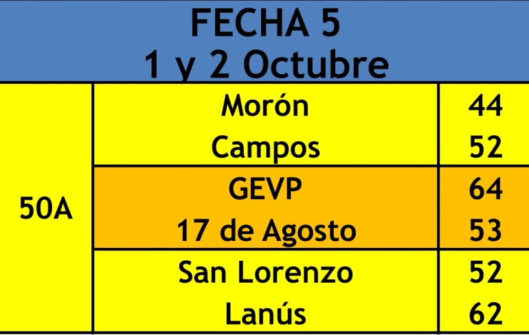 2018 50 Campeonato Fecha 5