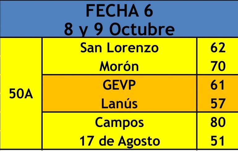2018 50 Campeonato Fecha 6
