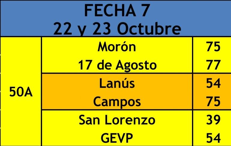 2018 50 Campeonato Fecha 7