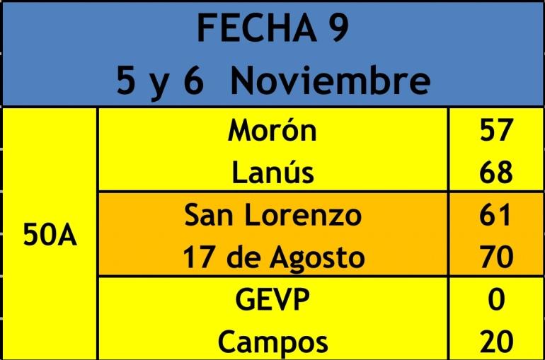 2018 50 Campeonato Fecha 9