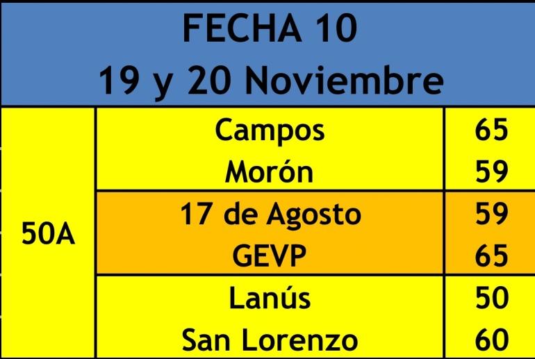 2018 50 Campeonato Fecha 10